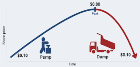 what is a pump and dump